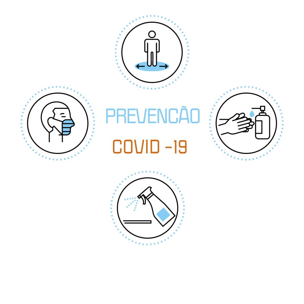 Procedimentos Covid 19